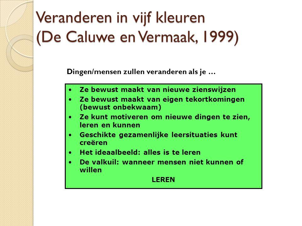 Veranderen in vijf kleuren (De Caluwe en Vermaak, 1999) •Ze bewust maakt van nieuwe zienswijzen •Ze bewust maakt van eigen tekortkomingen (bewust onbe