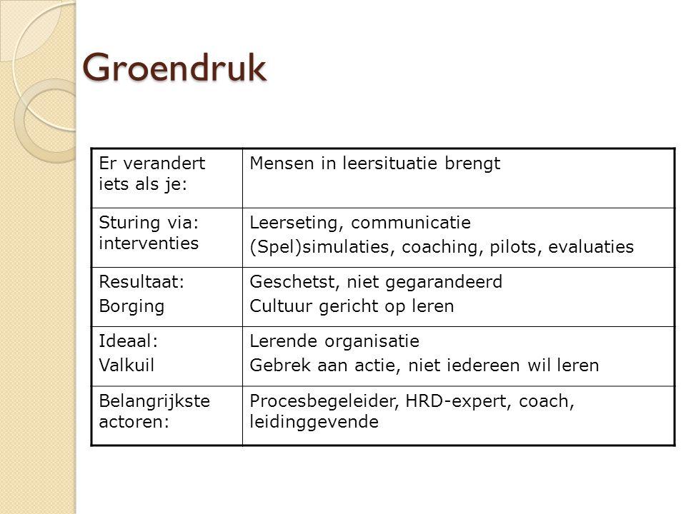 Groendruk Er verandert iets als je: Mensen in leersituatie brengt Sturing via: interventies Leerseting, communicatie (Spel)simulaties, coaching, pilot