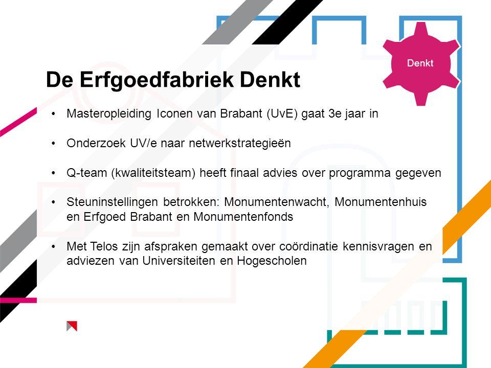 De Erfgoedfabriek Denkt •Masteropleiding Iconen van Brabant (UvE) gaat 3e jaar in •Onderzoek UV/e naar netwerkstrategieën •Q-team (kwaliteitsteam) hee