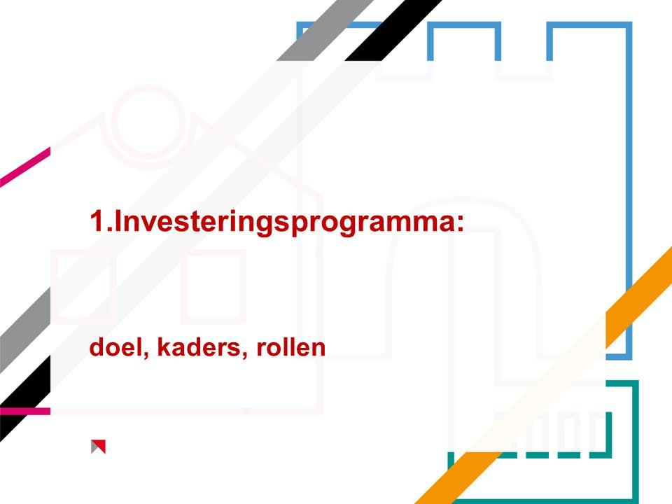 1.Investeringsprogramma: doel, kaders, rollen