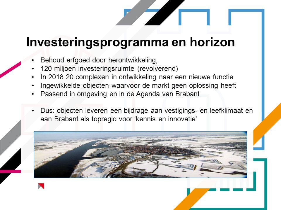Investeringsprogramma en horizon •Behoud erfgoed door herontwikkeling, •120 miljoen investeringsruimte (revolverend) •In 2018 20 complexen in ontwikke