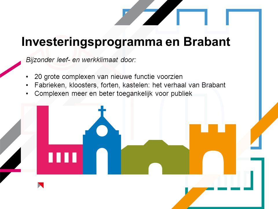 Investeringsprogramma en Brabant Bijzonder leef- en werkklimaat door: •20 grote complexen van nieuwe functie voorzien •Fabrieken, kloosters, forten, k