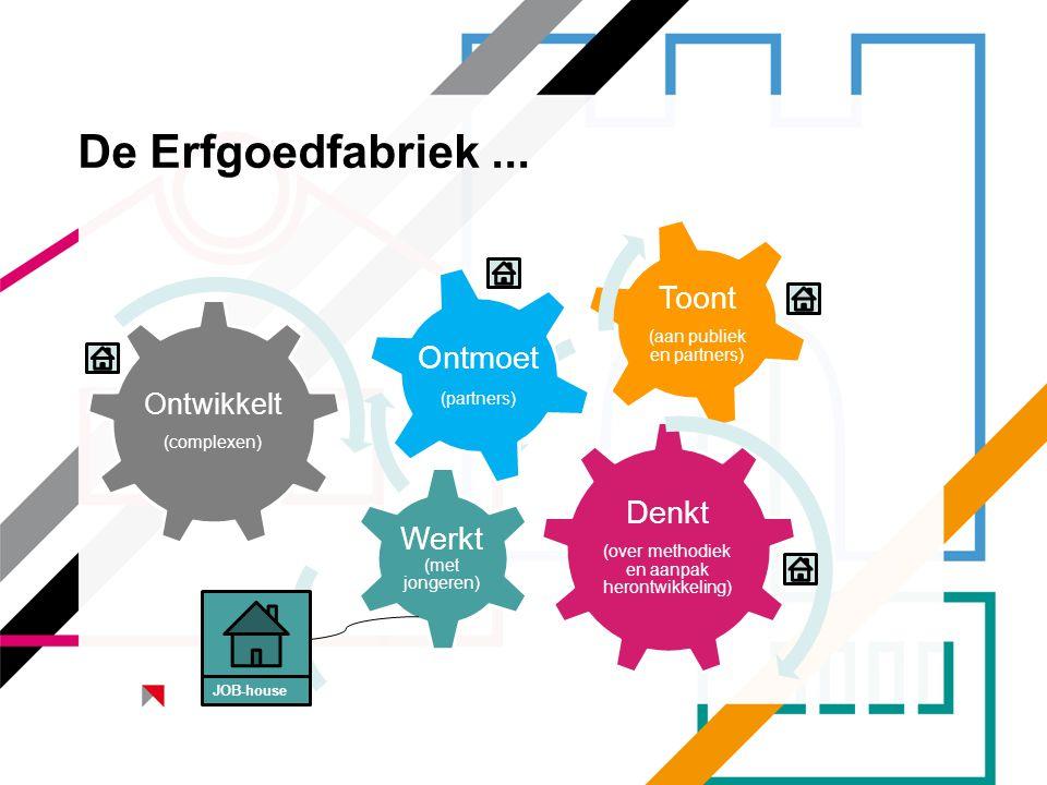 De Erfgoedfabriek... Ontmoet Denkt (over methodiek en aanpak herontwikkeling) Werkt (met jongeren) Toont (aan publiek en partners) Ontwikkelt (complex