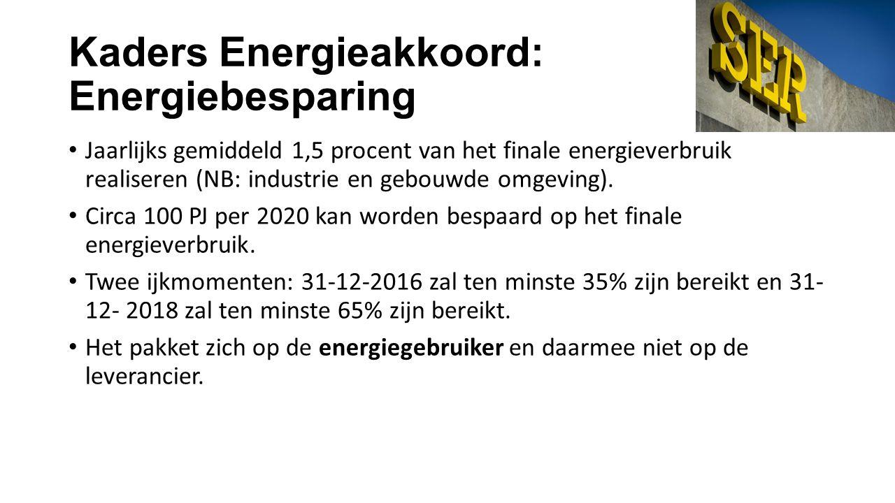 Kaders Energieakkoord: Energiebesparing • Jaarlijks gemiddeld 1,5 procent van het finale energieverbruik realiseren (NB: industrie en gebouwde omgeving).