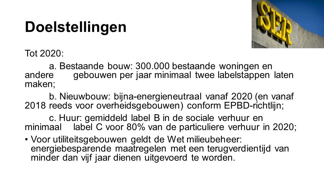 Doelstellingen Tot 2020: a.