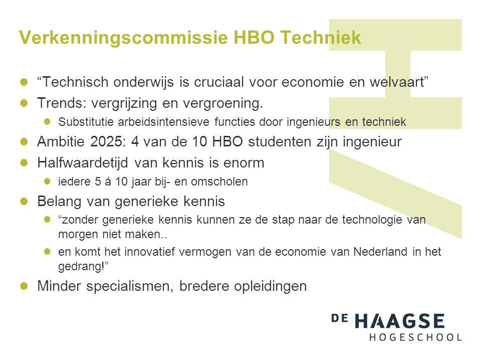 """Verkenningscommissie HBO Techniek  """"Technisch onderwijs is cruciaal voor economie en welvaart""""  Trends: vergrijzing en vergroening.  Substitutie ar"""