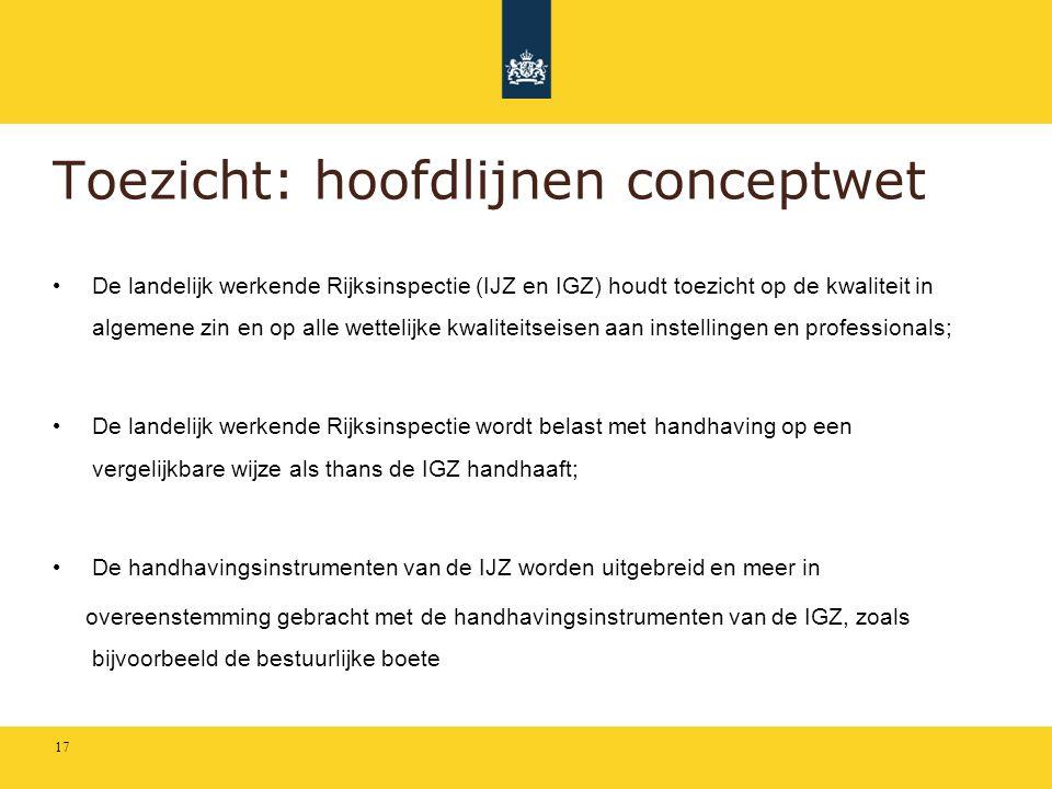 Toezicht: hoofdlijnen conceptwet • De landelijk werkende Rijksinspectie (IJZ en IGZ) houdt toezicht op de kwaliteit in algemene zin en op alle wetteli