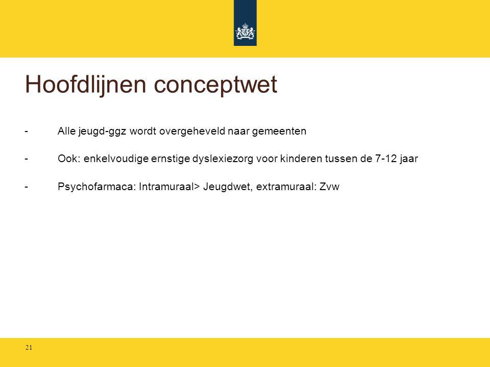 Hoofdlijnen conceptwet -Alle jeugd-ggz wordt overgeheveld naar gemeenten -Ook: enkelvoudige ernstige dyslexiezorg voor kinderen tussen de 7-12 jaar -P