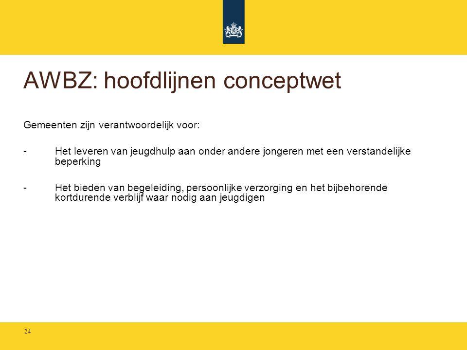 AWBZ: hoofdlijnen conceptwet Gemeenten zijn verantwoordelijk voor: -Het leveren van jeugdhulp aan onder andere jongeren met een verstandelijke beperki