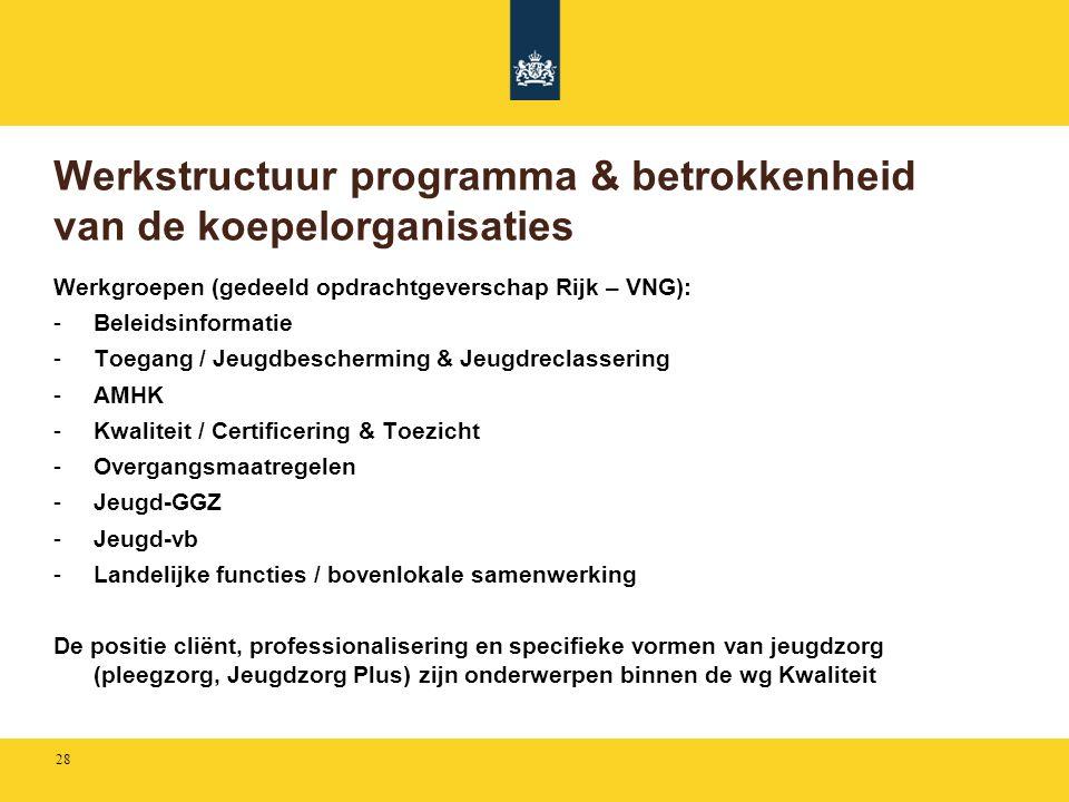 Werkstructuur programma & betrokkenheid van de koepelorganisaties Werkgroepen (gedeeld opdrachtgeverschap Rijk – VNG): -Beleidsinformatie -Toegang / J