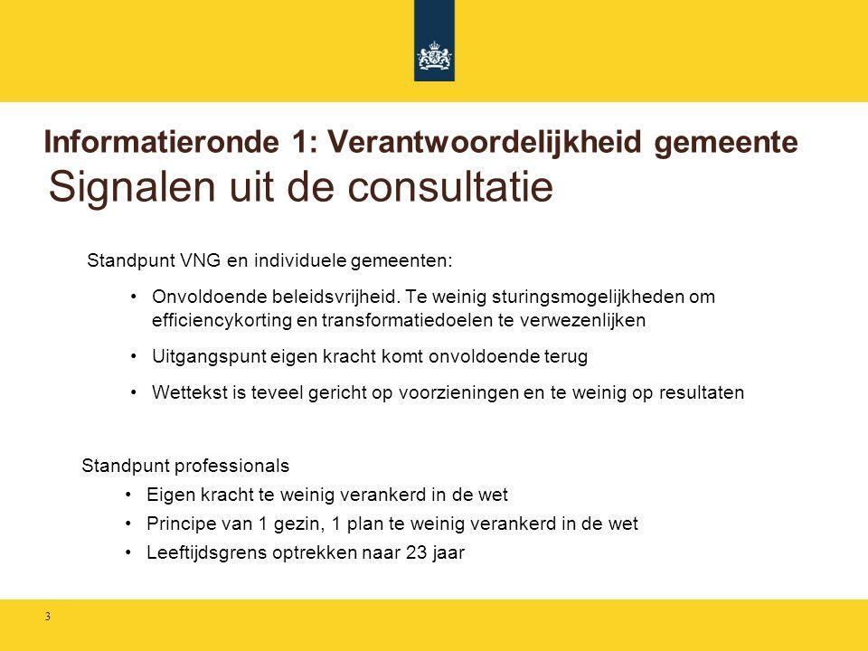 Informatieronde 1: Verantwoordelijkheid gemeente Signalen uit de consultatie Standpunt VNG en individuele gemeenten: •Onvoldoende beleidsvrijheid. Te
