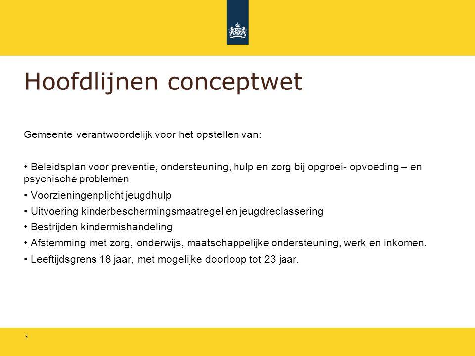Hoofdlijnen conceptwet Gemeente verantwoordelijk voor het opstellen van: • Beleidsplan voor preventie, ondersteuning, hulp en zorg bij opgroei- opvoed