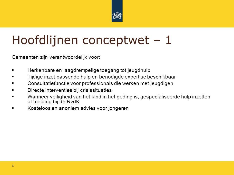 Hoofdlijnen conceptwet – 1 Gemeenten zijn verantwoordelijk voor:  Herkenbare en laagdrempelige toegang tot jeugdhulp  Tijdige inzet passende hulp en