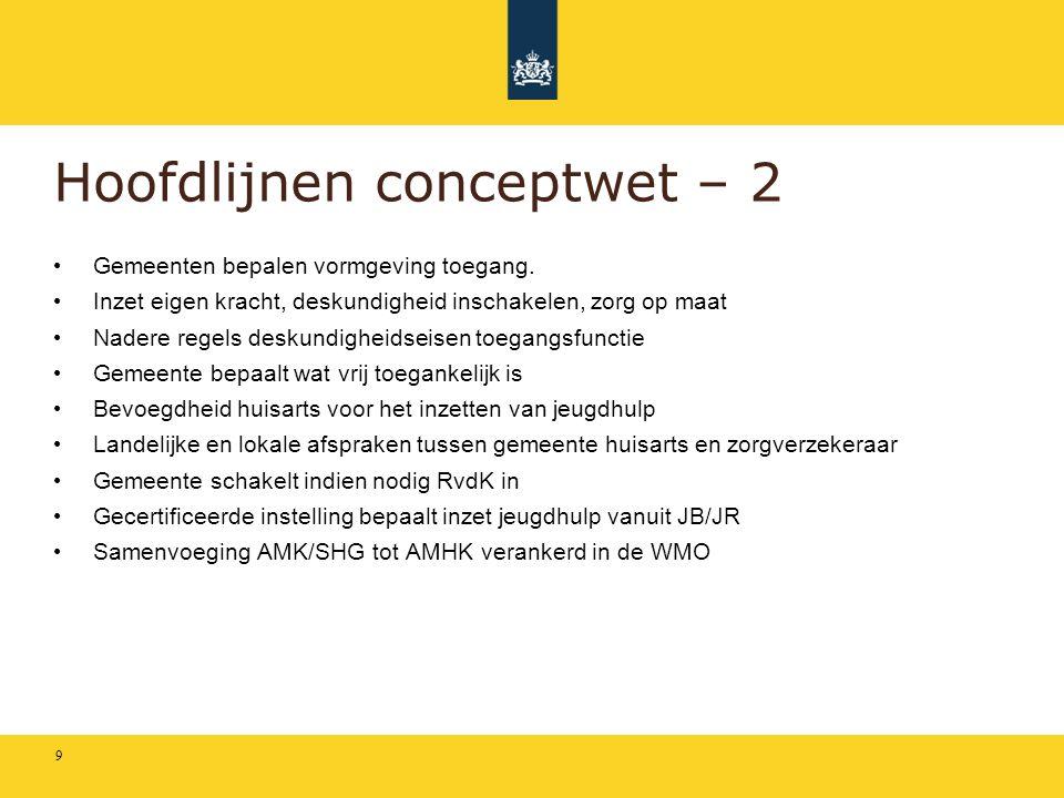 Hoofdlijnen conceptwet – 2 • Gemeenten bepalen vormgeving toegang. • Inzet eigen kracht, deskundigheid inschakelen, zorg op maat • Nadere regels desku