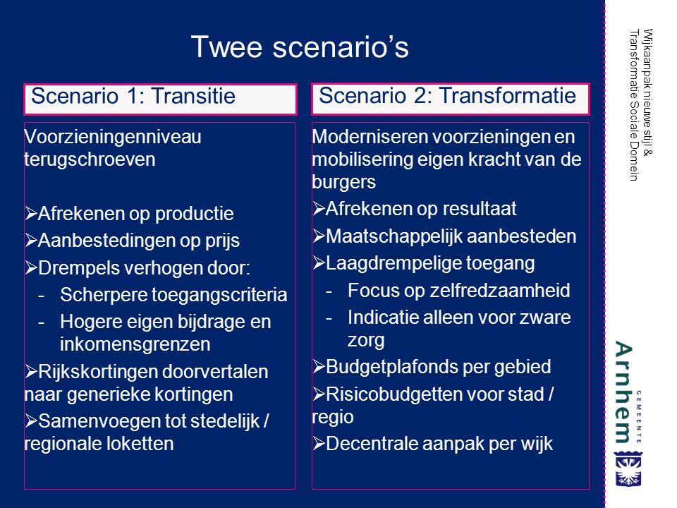 Wijkaanpak nieuwe stijl & Transformatie Sociale Domein Twee scenario's Voorzieningenniveau terugschroeven  Afrekenen op productie  Aanbestedingen op prijs  Drempels verhogen door: -Scherpere toegangscriteria -Hogere eigen bijdrage en inkomensgrenzen  Rijkskortingen doorvertalen naar generieke kortingen  Samenvoegen tot stedelijk / regionale loketten Moderniseren voorzieningen en mobilisering eigen kracht van de burgers  Afrekenen op resultaat  Maatschappelijk aanbesteden  Laagdrempelige toegang -Focus op zelfredzaamheid -Indicatie alleen voor zware zorg  Budgetplafonds per gebied  Risicobudgetten voor stad / regio  Decentrale aanpak per wijk Scenario 1: Transitie Scenario 2: Transformatie