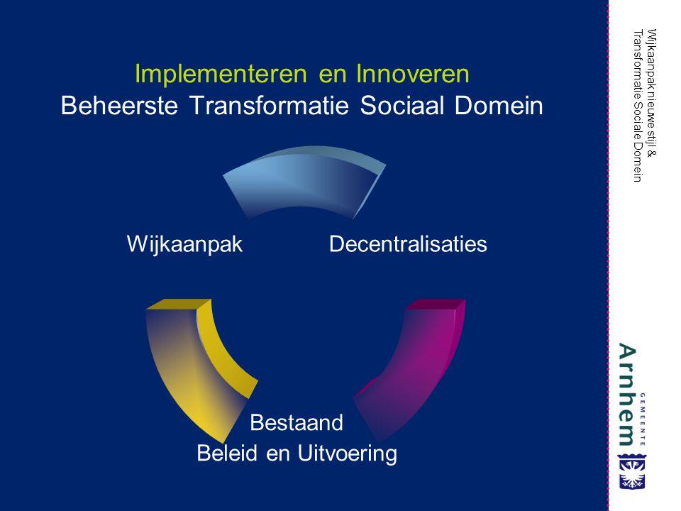 Wijkaanpak nieuwe stijl & Transformatie Sociale Domein Implementeren en Innoveren Beheerste Transformatie Sociaal Domein Decentralisaties Bestaand Beleid en Uitvoering Wijkaanpak