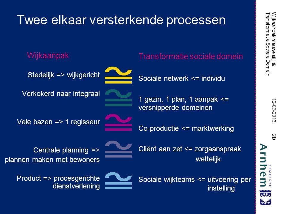 Wijkaanpak nieuwe stijl & Transformatie Sociale Domein 20 Wijkaanpak nieuwe stijl & Transformatie Sociale Domein Twee elkaar versterkende processen Wi
