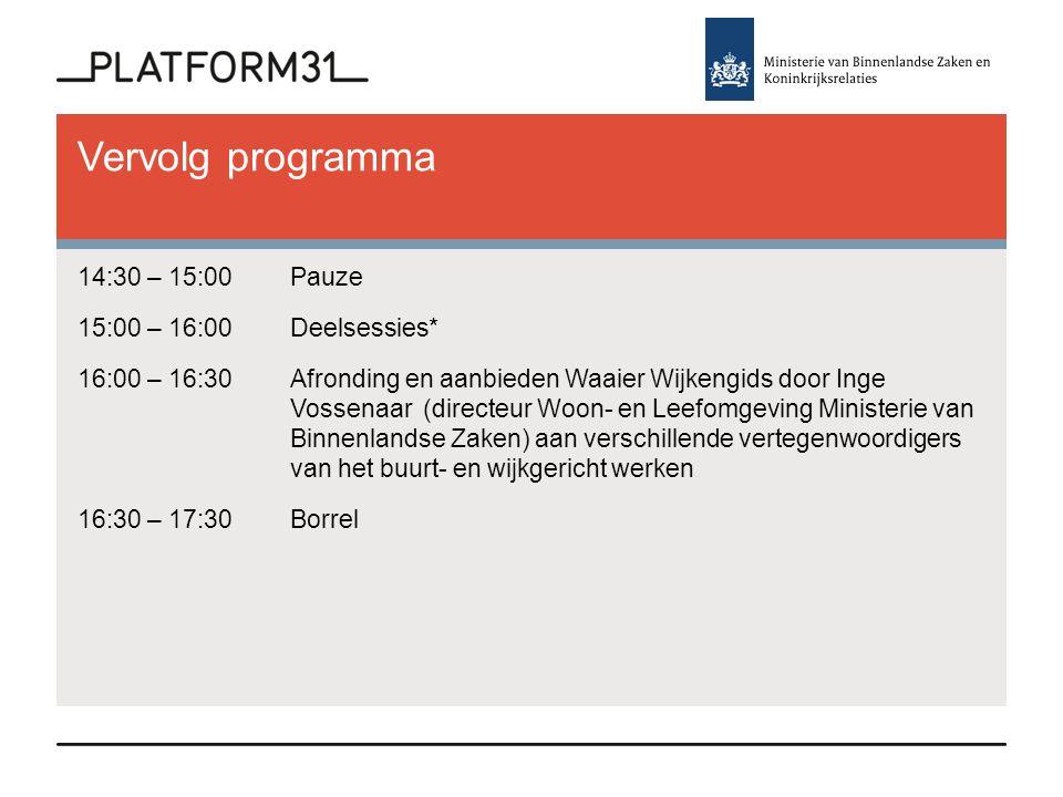 Vervolg programma 14:30 – 15:00Pauze 15:00 – 16:00Deelsessies* 16:00 – 16:30Afronding en aanbieden Waaier Wijkengids door Inge Vossenaar (directeur Wo