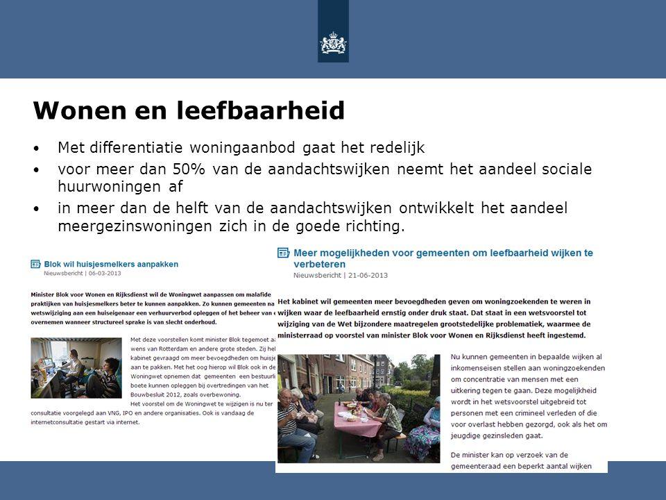 Wonen en leefbaarheid • Met differentiatie woningaanbod gaat het redelijk • voor meer dan 50% van de aandachtswijken neemt het aandeel sociale huurwon