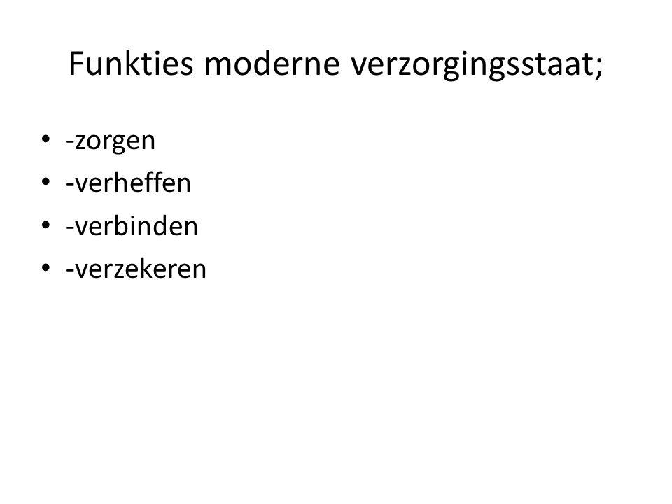 Gezondheidszorgbeleid in Nederland 1.Preventie; WCPV 2.