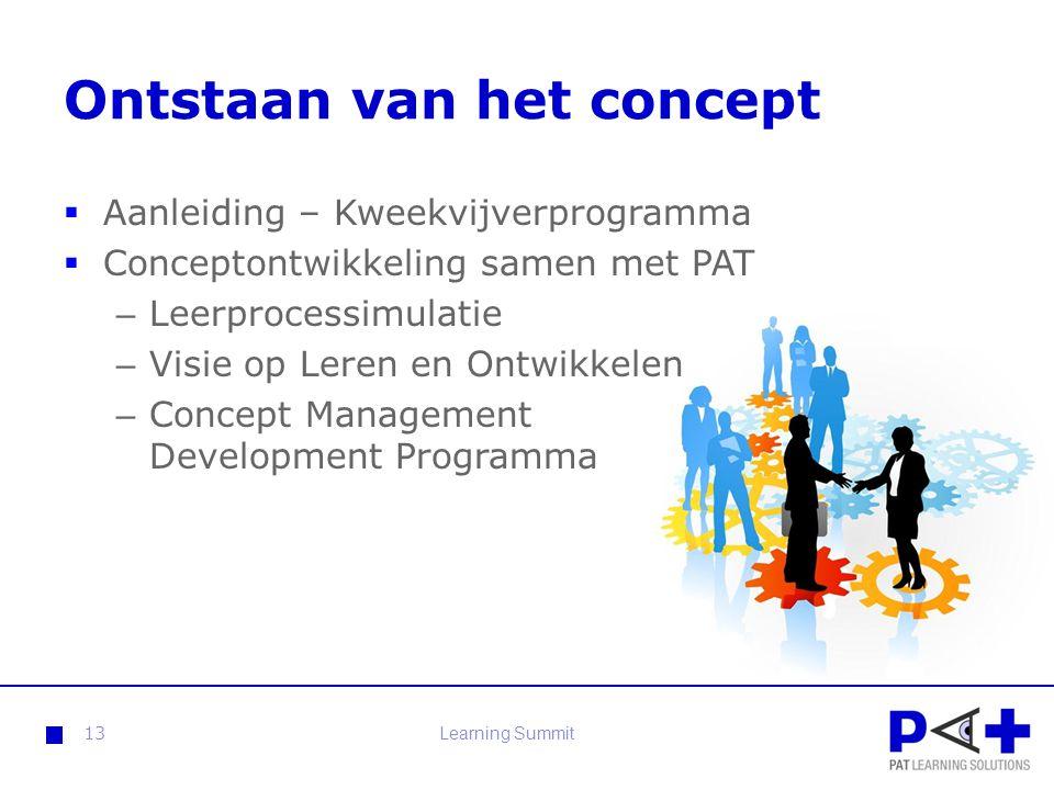 Ontstaan van het concept  Aanleiding – Kweekvijverprogramma  Conceptontwikkeling samen met PAT – Leerprocessimulatie – Visie op Leren en Ontwikkelen
