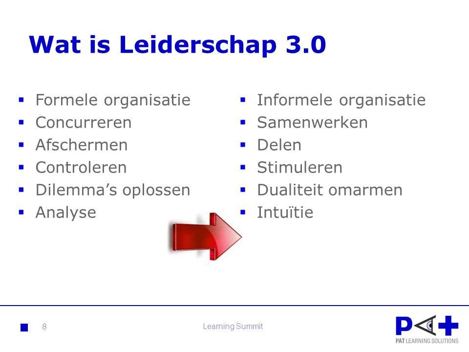 Wat is Leiderschap 3.0  Informele organisatie  Samenwerken  Delen  Stimuleren  Dualiteit omarmen  Intuïtie 8 Learning Summit  Formele organisat