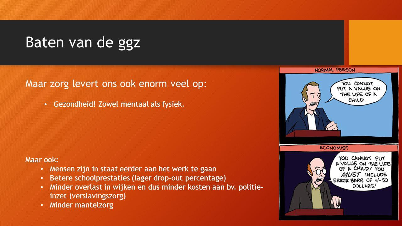 Baten van de ggz De kosten van de ggz zijn dus bekend.