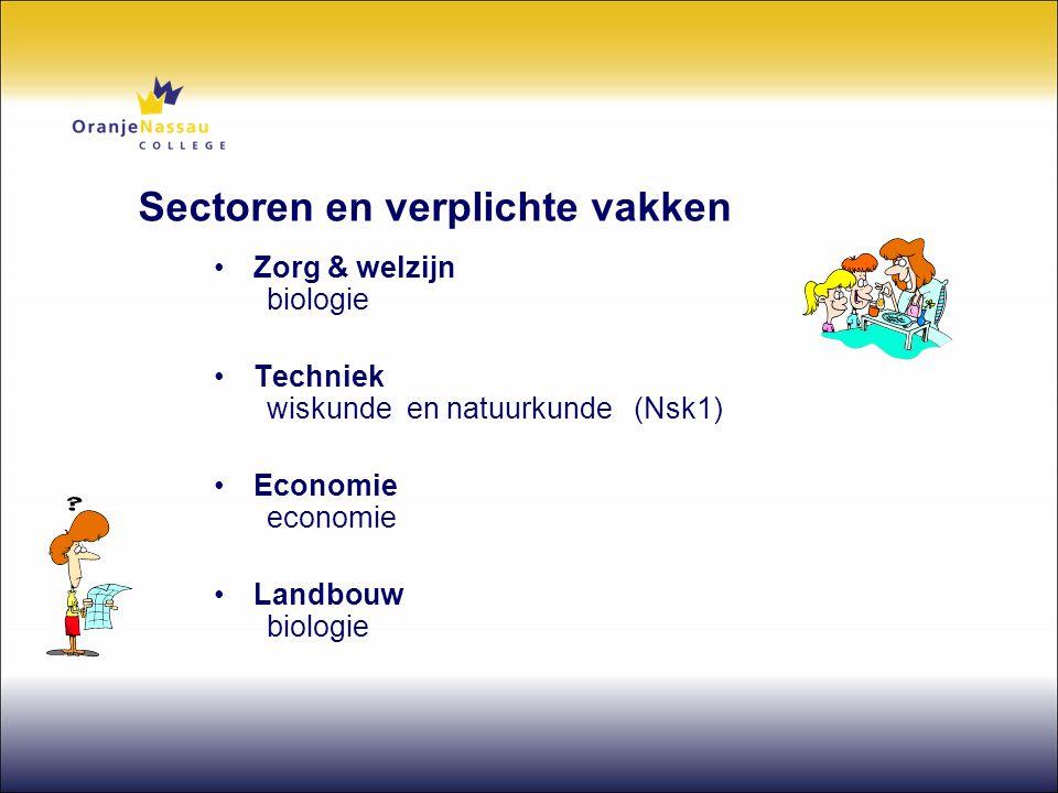 Sectoren en verplichte vakken •Zorg & welzijn biologie •Techniek wiskunde en natuurkunde (Nsk1) •Economie economie •Landbouw biologie