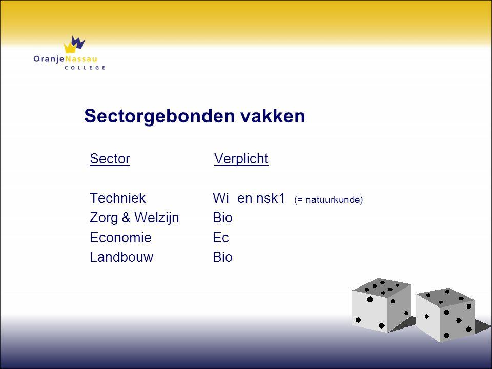Sectorgebonden vakken Sector Verplicht TechniekWien nsk1 (= natuurkunde) Zorg & WelzijnBio EconomieEc LandbouwBio