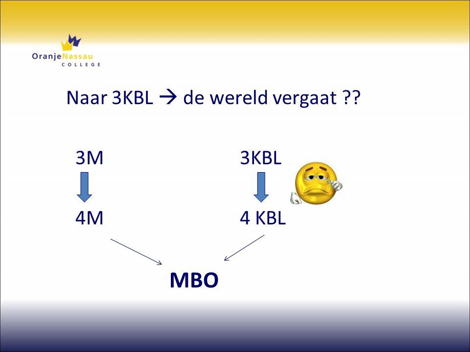 Naar 3KBL  de wereld vergaat ?? 3M3KBL 4M4 KBL MBO