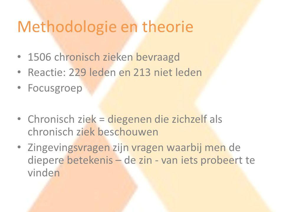 Methodologie en theorie • 1506 chronisch zieken bevraagd • Reactie: 229 leden en 213 niet leden • Focusgroep • Chronisch ziek = diegenen die zichzelf