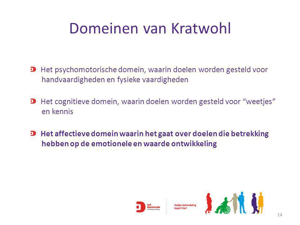 Domeinen van Kratwohl 14 Het psychomotorische domein, waarin doelen worden gesteld voor handvaardigheden en fysieke vaardigheden Het cognitieve domein, waarin doelen worden gesteld voor weetjes en kennis Het affectieve domein waarin het gaat over doelen die betrekking hebben op de emotionele en waarde ontwikkeling