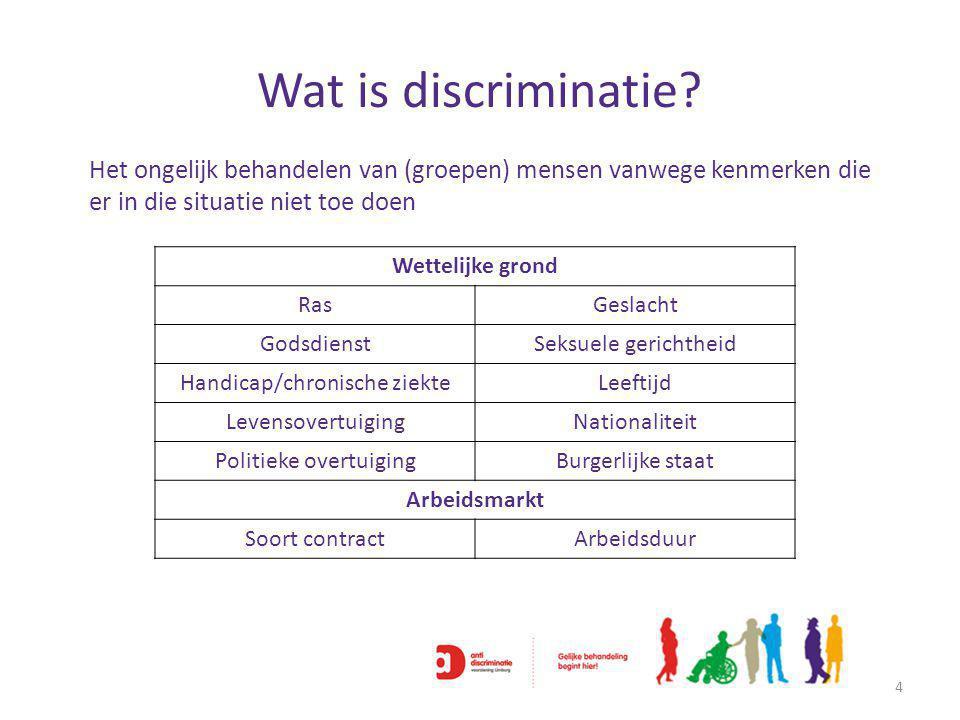 Wat is discriminatie.