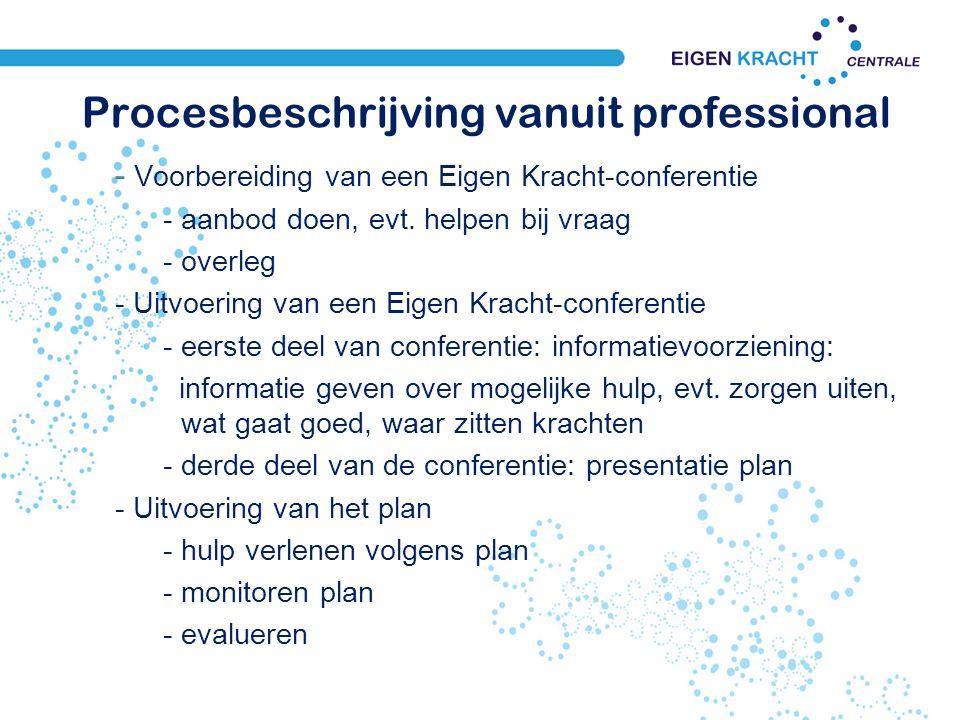 Procesbeschrijving vanuit professional - Voorbereiding van een Eigen Kracht-conferentie - aanbod doen, evt. helpen bij vraag - overleg - Uitvoering va