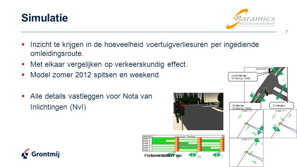 Simulatie  Inzicht te krijgen in de hoeveelheid voertuigverliesuren per ingediende omleidingsroute.  Met elkaar vergelijken op verkeerskundig effect
