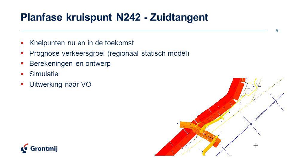 Planfase kruispunt N242 - Zuidtangent  Knelpunten nu en in de toekomst  Prognose verkeersgroei (regionaal statisch model)  Berekeningen en ontwerp  Simulatie  Uitwerking naar VO 9