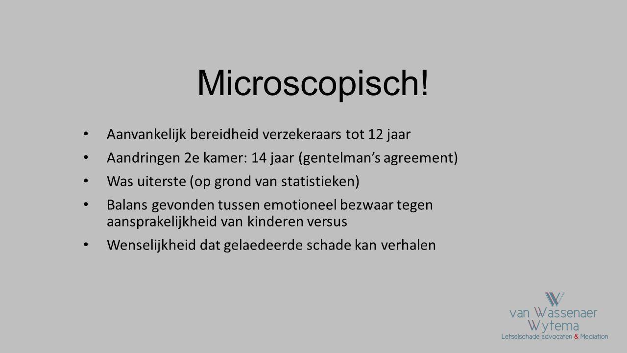 Microscopisch! • Aanvankelijk bereidheid verzekeraars tot 12 jaar • Aandringen 2e kamer: 14 jaar (gentelman's agreement) • Was uiterste (op grond van