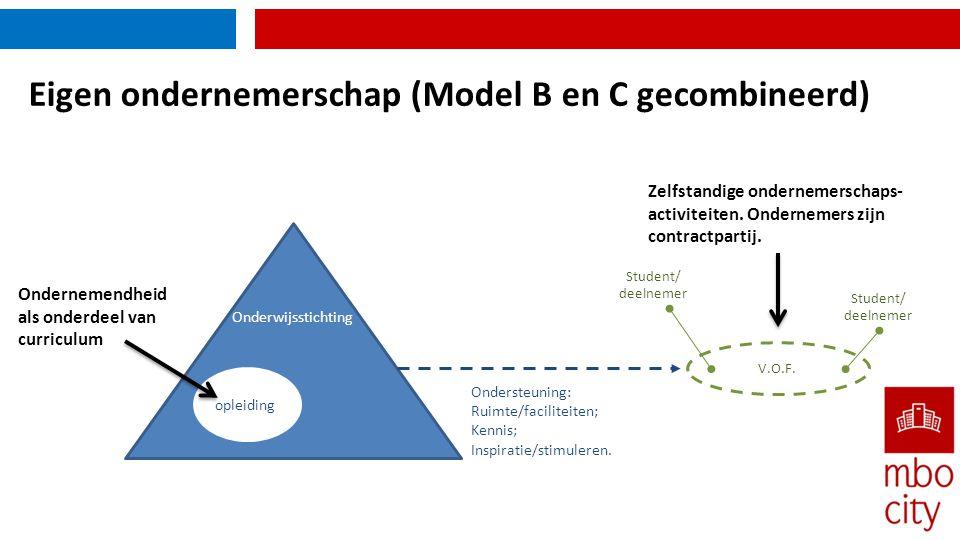 Eigen ondernemerschap (Model B en C gecombineerd) Onderwijsstichting Ondernemendheid als onderdeel van curriculum opleiding Zelfstandige ondernemersch