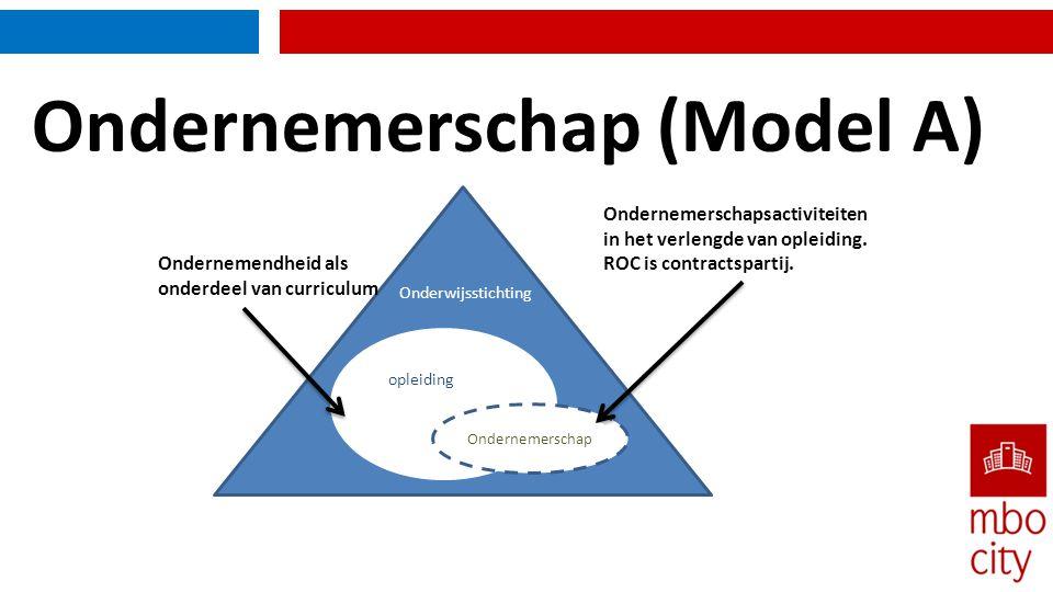 Ondernemerschap (Model A) Onderwijsstichting Ondernemendheid als onderdeel van curriculum opleiding Ondernemerschapsactiviteiten in het verlengde van