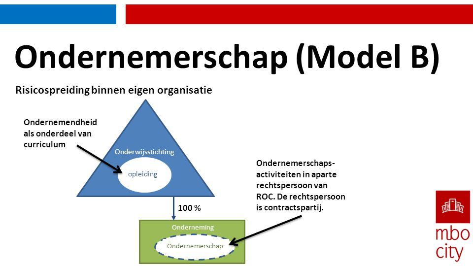Ondernemerschap (Model B) Onderwijsstichting Onderneming Ondernemendheid als onderdeel van curriculum opleiding Ondernemerschaps- activiteiten in apar