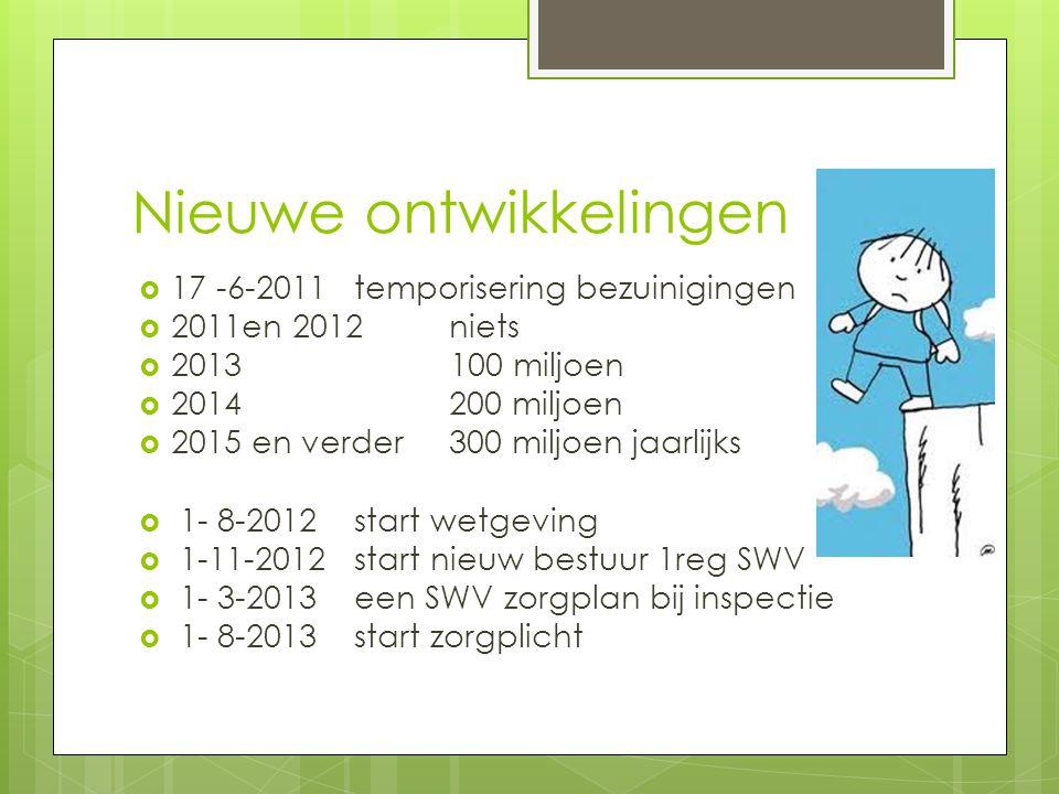 Nieuwe ontwikkelingen  17 -6-2011 temporisering bezuinigingen  2011en 2012 niets  2013 100 miljoen  2014 200 miljoen  2015 en verder 300 miljoen