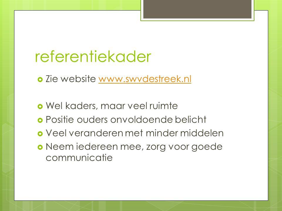 referentiekader  Zie website www.swvdestreek.nlwww.swvdestreek.nl  Wel kaders, maar veel ruimte  Positie ouders onvoldoende belicht  Veel verander