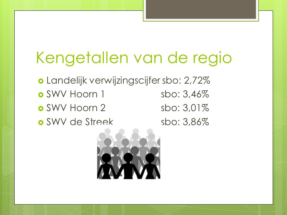 Kengetallen van de regio  Landelijk verwijzingscijfer sbo: 2,72%  SWV Hoorn 1 sbo: 3,46%  SWV Hoorn 2 sbo: 3,01%  SWV de Streek sbo: 3,86%