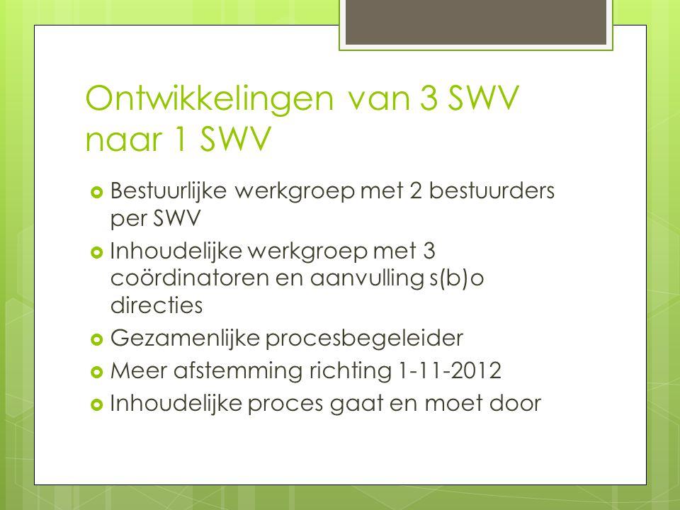 Ontwikkelingen van 3 SWV naar 1 SWV  Bestuurlijke werkgroep met 2 bestuurders per SWV  Inhoudelijke werkgroep met 3 coördinatoren en aanvulling s(b)o directies  Gezamenlijke procesbegeleider  Meer afstemming richting 1-11-2012  Inhoudelijke proces gaat en moet door