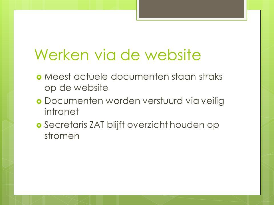 Werken via de website  Meest actuele documenten staan straks op de website  Documenten worden verstuurd via veilig intranet  Secretaris ZAT blijft overzicht houden op stromen