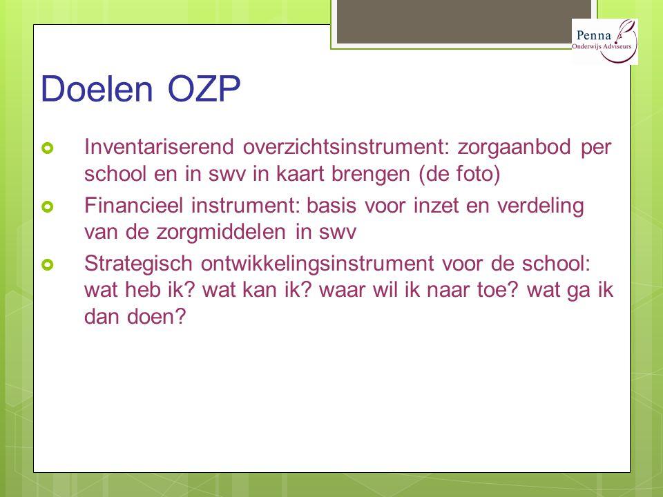 Doelen OZP  Inventariserend overzichtsinstrument: zorgaanbod per school en in swv in kaart brengen (de foto)  Financieel instrument: basis voor inzet en verdeling van de zorgmiddelen in swv  Strategisch ontwikkelingsinstrument voor de school: wat heb ik.