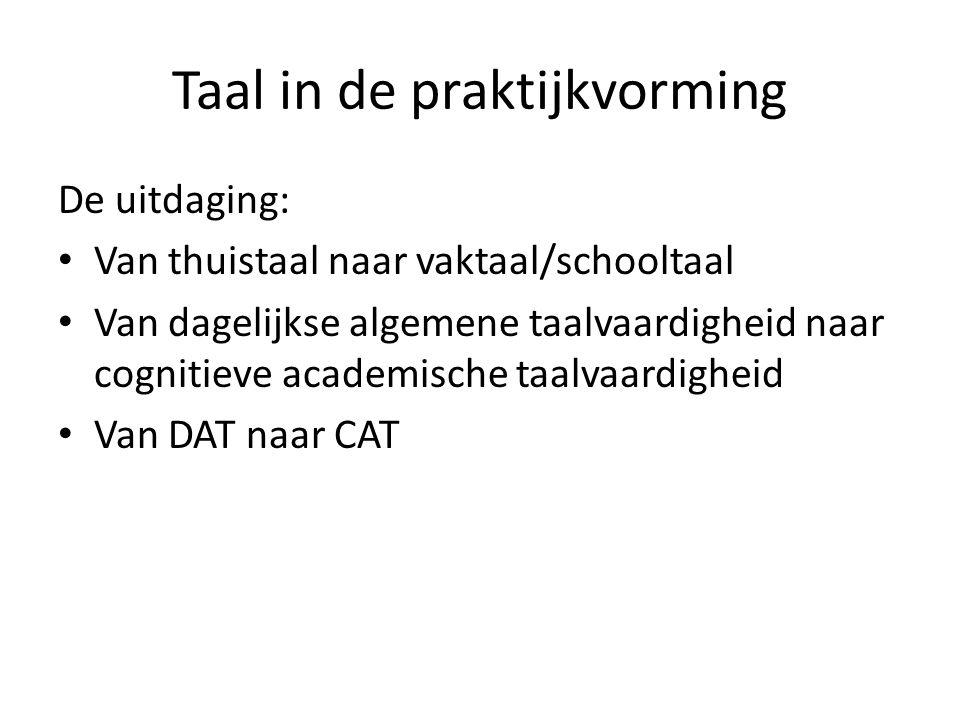 Van DAT naar CAT • Van Dagelijkse Algemene Taalvaardigheid naar Cognitieve Academische Taalvaardigheid Hapje, eten, buik, gaat door Voedsel, spijsbrij, maag, proces, peristaltiek