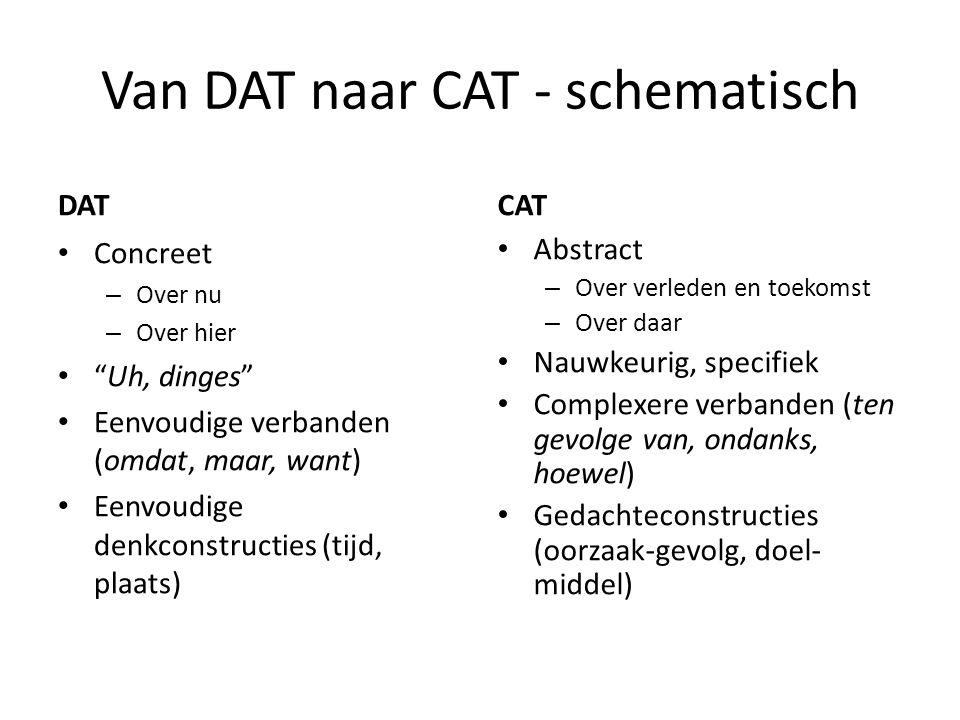 Van DAT naar CAT - planmatig