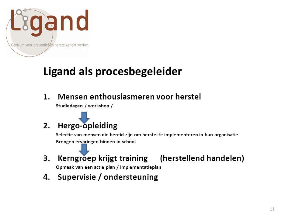 Ligand als procesbegeleider 1.Mensen enthousiasmeren voor herstel Studiedagen / workshop / 2.Hergo-opleiding Selectie van mensen die bereid zijn om he