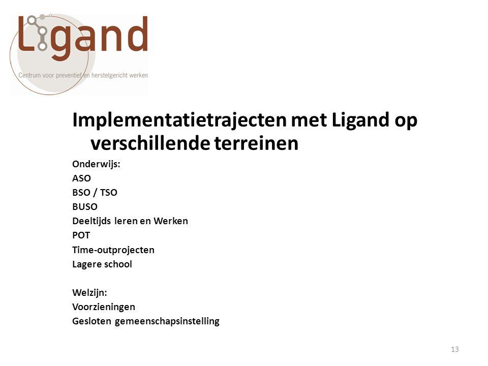Implementatietrajecten met Ligand op verschillende terreinen Onderwijs: ASO BSO / TSO BUSO Deeltijds leren en Werken POT Time-outprojecten Lagere scho